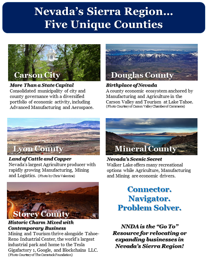 Nevada's Sierra Region - Five Unique Counties with a Diversified Portfolio of Industry Sectors